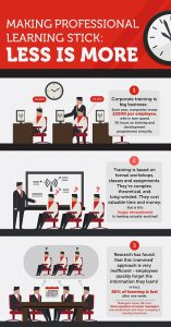 Infographic - Making Learning stick - Final